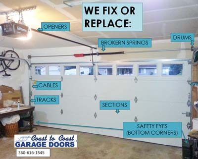 Garage Door Repair Services Vancouver WA